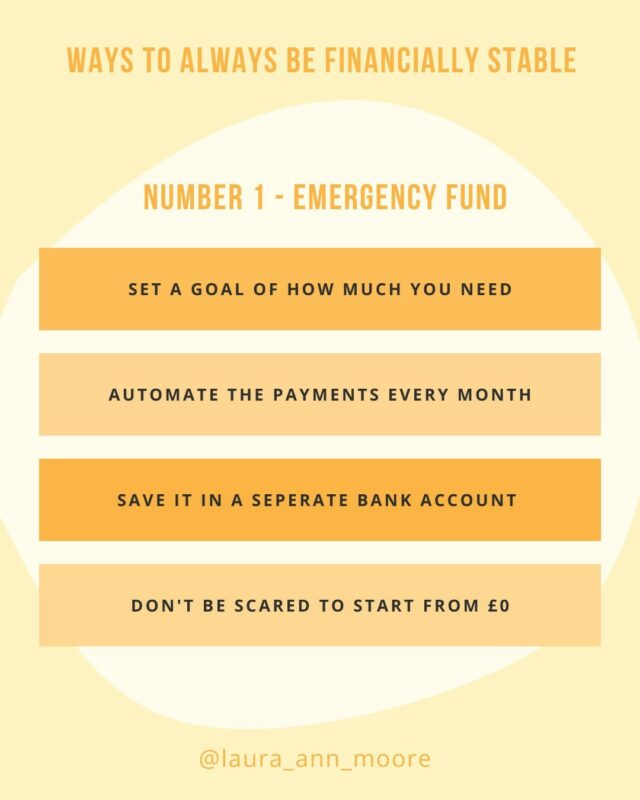 💡Tips on how to always be financially stable - PART ONE⠀⠀⠀⠀⠀⠀⠀⠀⠀ ⠀⠀⠀⠀⠀⠀⠀⠀⠀ ✨I created a post a few days go with 6 top tips and I am going to dive deeper into each one to help you implement them into your life✨⠀⠀⠀⠀⠀⠀⠀⠀⠀ ⠀⠀⠀⠀⠀⠀⠀⠀⠀ Number one for me is having an EMERGENCY FUND💰⠀⠀⠀⠀⠀⠀⠀⠀⠀ ⠀⠀⠀⠀⠀⠀⠀⠀⠀ I know this is not the fun and shiny option like saving for future goals or investing to make more money. No one wants to be working hard to put money away to potentially have to spend it on boring stuff - I absolutely get that!⠀⠀⠀⠀⠀⠀⠀⠀⠀ ⠀⠀⠀⠀⠀⠀⠀⠀⠀ BUT try to reframe the way you view it⠀⠀⠀⠀⠀⠀⠀⠀⠀ ⠀⠀⠀⠀⠀⠀⠀⠀⠀ 👩🏼‍💻 If you go to work, and you work hard for your money and you want to be able to enjoy it, try to see saving for an emergency fund as a way of you paying yourself for your hard work. You are paying for a piece of mind should anything go wrong and that is priceless...⠀⠀⠀⠀⠀⠀⠀⠀⠀ ⠀⠀⠀⠀⠀⠀⠀⠀⠀ 💰The more in your emergency fund, the more security you have and that really helps when it comes to reducing financial worries⠀⠀⠀⠀⠀⠀⠀⠀⠀ ⠀⠀⠀⠀⠀⠀⠀⠀⠀ 1️⃣Set a goal of how much you want to aim for. 3-6 months worth of living expenses is ideal (costs for the necessities of what you need to live and pay the bills etc.)⠀⠀⠀⠀⠀⠀⠀⠀⠀ ⠀⠀⠀⠀⠀⠀⠀⠀⠀ 2️⃣Automate the payments every month so you don't even need to think about it - it just happens⠀⠀⠀⠀⠀⠀⠀⠀⠀ ⠀⠀⠀⠀⠀⠀⠀⠀⠀ 3️⃣Save money into a separate bank account so it doesn't get mixed up with your normal money or your bills money for the month⠀⠀⠀⠀⠀⠀⠀⠀⠀ ⠀⠀⠀⠀⠀⠀⠀⠀⠀ 4️⃣The number you are aiming for can be overwhelming if you are starting from £0. But everyone has to start somewhere, and it will be worth it⠀⠀⠀⠀⠀⠀⠀⠀⠀ ⠀⠀⠀⠀⠀⠀⠀⠀⠀ ✨YOU GOT THIS✨⠀⠀⠀⠀⠀⠀⠀⠀⠀ ⠀⠀⠀⠀⠀⠀⠀⠀⠀ #emergenyfund #financialstability #financialeducation #moneymatters #moneyblog #moneyblogger #debtfree #budgeting #budgetlife #budgetingtips #moneysaving #savingtips #savingmore #finacialsecutiry #adulting #financialwellbeing #personalfinance #moneyhelp