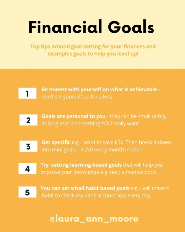 Setting financial goals can be great for your overall financial wealth⠀⠀⠀⠀⠀⠀⠀⠀⠀ ⠀⠀⠀⠀⠀⠀⠀⠀⠀ When it comes to life, we are quick to think about all the things we want to do but all of these things cost money!⠀⠀⠀⠀⠀⠀⠀⠀⠀ ⠀⠀⠀⠀⠀⠀⠀⠀⠀ Want to go on a holiday? You need money⠀⠀⠀⠀⠀⠀⠀⠀⠀ Want to start a business? You need an emergency fund and money to get set up⠀⠀⠀⠀⠀⠀⠀⠀⠀ Want to buy a house? You need a deposit⠀⠀⠀⠀⠀⠀⠀⠀⠀ You get the picture!⠀⠀⠀⠀⠀⠀⠀⠀⠀ ⠀⠀⠀⠀⠀⠀⠀⠀⠀ the options are endless... You can set yourself goals around how much you want to save, how much debt you want to clear, how much you want to invest. And you can also set yourself goals around education and your behaviours to make improvements on the things that might be holding you back⠀⠀⠀⠀⠀⠀⠀⠀⠀ ⠀⠀⠀⠀⠀⠀⠀⠀⠀ Usually it is pretty overwhelming at the start of a New Year... everyone goal setting and vision boarding. Last year was a tough one and just because we rolled into the New year, it hasn't just reset (unfortunately). But setting goals can be done whenever you are ready. They don't need to be crazy huge goals... just something that is important and meaningful to you!⠀⠀⠀⠀⠀⠀⠀⠀⠀ ⠀⠀⠀⠀⠀⠀⠀⠀⠀ So let me know - have you set any financial goals yet?⠀⠀⠀⠀⠀⠀⠀⠀⠀ ⠀⠀⠀⠀⠀⠀⠀⠀⠀ #financialgoals #moneyblogger #personalfinance #finance #financialeducation #financialliteracy #moremoney #lessmoney